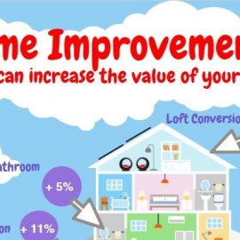 Home Improvements (Infographic)