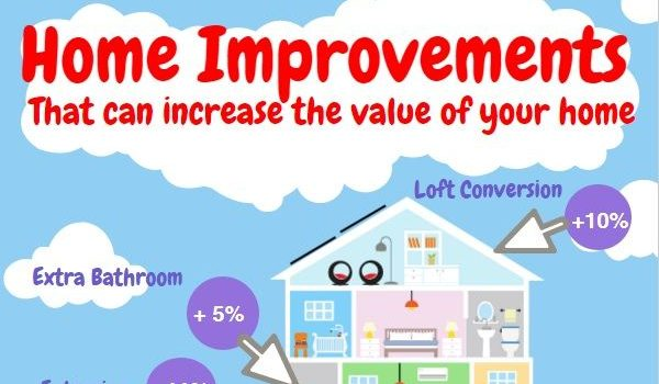 Infographic containing ideas for home improvement